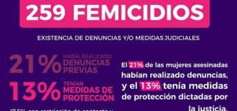 Femicidios: en Argentina, muere una mujer cada 34 horas